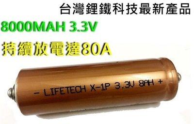 8000mah 磷酸 鋰鐵 充電電池 電動車 機車 儲備 應急電源