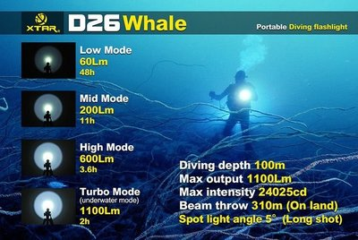 XTAR D26潛水專業LED電筒(套裝),深潛100米,CREE XM-L2 U3炟,1100流明,射程310米(100%原裝行貨)可電66002338李生