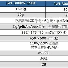 【花蓮源利】45*60cm 大台面 電子計重台秤 電子秤 磅秤 鈺恆 JWI-3000W