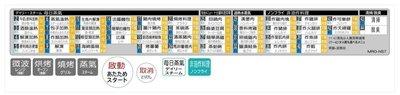 現貨 MRO-NS7 中日文面板(PVC貼紙)