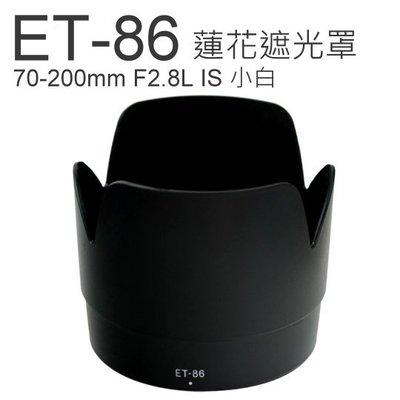 【中壢NOVA-水世界】Canon E...