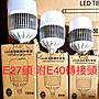 【燈飾林】LED鰭片球泡 85W LED燈泡 LED省電...