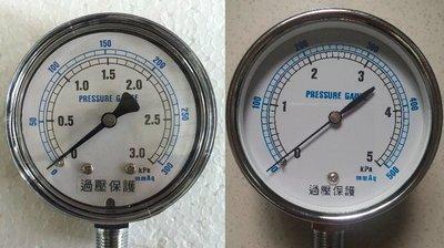 微壓錶微壓計微壓表壓力表調整瓦斯火力需專業人士瓦斯壓力錶過壓保護另售針閥和球閥咖啡烘焙機(Rotate Fun 300
