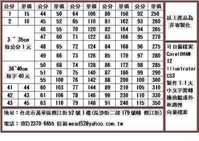 《歡迎自取省運費》電腦割字 值得信賴 5v卡典希德 永鈺5000系列