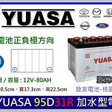 ☆銓友電池☆桃園電池☆實體店面 YUASA 95D31R 加水保養型汽車電池 GRAND STAREX 2.5柴油