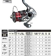 {龍哥釣具2} SHIMANO 16年版STRADIC CI4+ C3000 軟絲 路亞捲線器 烏鰡 池釣 海釣