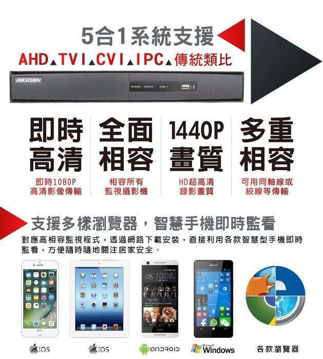 全方位科技-海康4路監控主機監視器 H.265DVR 鏡頭 720P 1080P  AHD TVI CVI 類比遠端監控