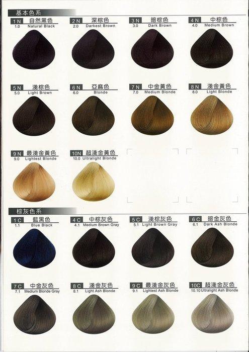(現貨特價)雪倫義大利染膏 大容量100ML 沙龍專用 另售 染膏 果酸染 護髮染 雙氧水 漂粉*HAIR魔髮師*