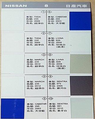 艾仕得(杜邦)塗料 原廠配方點漆筆.補漆筆 NISSAN  LIVINA 顏色:超淨白 色號:235