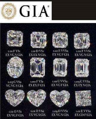 【台北周先生】GIA鑽石 結婚鑽戒最低價 天然白色真鑽 D-color IF全美 1克拉 市場最低價 可金工18K PT
