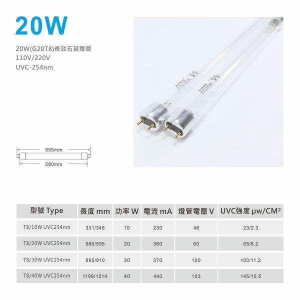 (缺貨中)20W-UVC254-石英長效紫外線殺菌燈管G20T8(烘碗機、殺菌箱通用)/另有10W.30W.40W