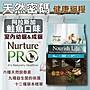 汪旺來【嚐鮮價】天然密碼Nurture PRO阿拉斯...