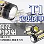 鈦光Light Q5晶片+15顆5050 T15 魚眼LED流氓...