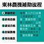 【東林台南經銷商】(父親節活動)東林割草機配(17.4Ah)電池+充電器(CK-210-雙截)(鏈鋸機)電動割草機
