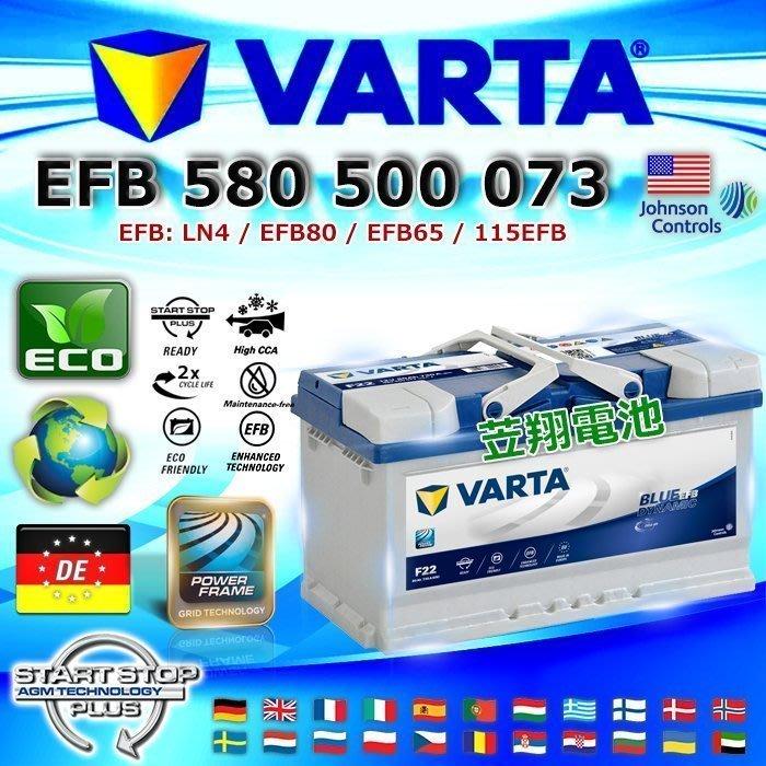 【鋐瑞電池】VARTA F22 EFB 80AH LN4 德國進口 華達 汽車電池 SHARAN BENZ C300