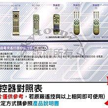 【全系列】普騰液晶 PORTON 液晶電視遙控器 RC-60TW RC-39W 全系列 LM-32C1 LM-21A1