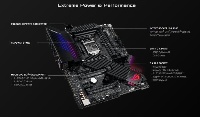 華碩 ROG MAXIMUS XII APEX主機板 (Intel / Z490 / LGA 1200)