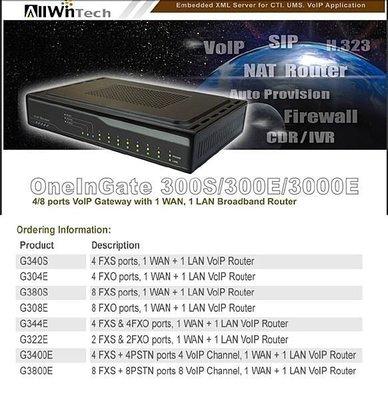 全穎ALLWIN H380S 8孔$8500元 網路電話閘道器 全穎ALLWIN H380S 8孔$850元