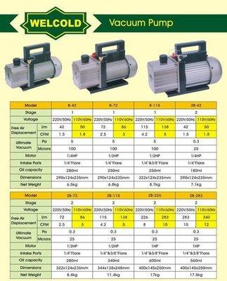 含稅價【工具先生】WELCOLD~2B-115~1/2HP 二段式 真空機/真空幫浦/真空馬達/真空泵浦 來電有特價