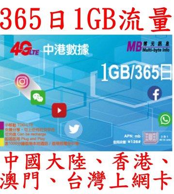 【杰元生活館】365日1GB流量中國大陸、香港、澳門、台灣上網卡大中華 GPS 追蹤器 車聯網適用