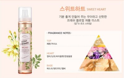 (現貨)韓國 百合麝香精油全效保濕香氛噴霧118ML