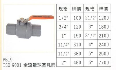 *東北五金*台灣製 全流量球塞凡而 球塞閥 考克 水管接頭凡而 單把手開關   4分規格!