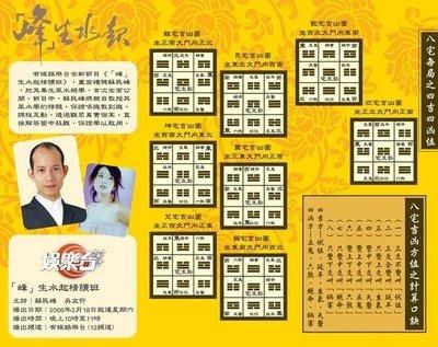 蘇民峰-風水篇28集DVD(有字幕)補充講義