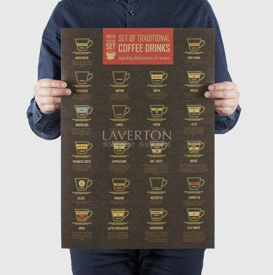 【貼貼屋】咖啡比例調配圖 咖啡店 飲料...