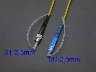 萬赫 現貨供應 光纖塑膠鏈條防塵帽 1.5mm 2.5mm 適用於SC/FC/ST/LC 四種常規接頭 光纖防塵蓋
