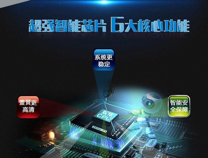 行車紀錄器 E6送16G記憶卡一燈2.4吋盾牌 移動偵測 720P行車記錄器 750元
