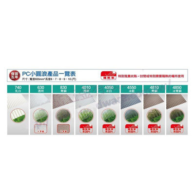 【現貨】日本製PC小圓浪4050冰白 保固五年 PC板 採光罩 塑鋁板 玻璃纖維 塑膠浪板 室內隔間 牆壁裝飾板