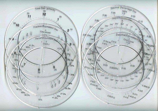 博士兒益智學具【U-bi小舖】透明圓尺底盤6pcs/套《適合搭配9cm圓形分數板使用》