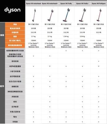 [日本代購]  Dyson V6 Fluffy 日本限定版 手持無線吸塵器 SV09MH