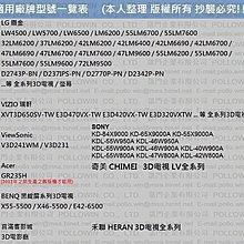 凱門3D專賣 被動式3d眼鏡 LG VIZIO 禾聯 HERAN 奇美 CHIMEI SONY 3D電視/螢幕