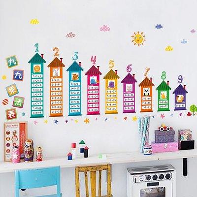千夢貨鋪-寶寶兒童房間墻面裝飾品貼紙九...