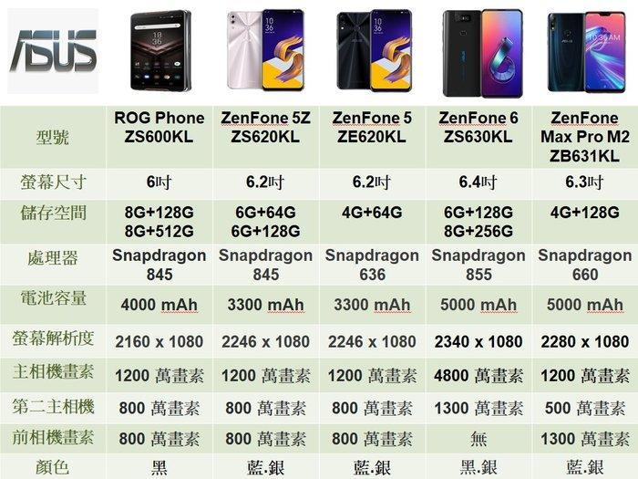 Samsung Galaxy Note9搭中華遠傳台哥大台灣之星$0元再送行動電源玻璃貼空壓殼方案請洽門市