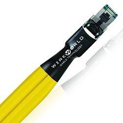 【韶韻音響】美國WireWorld Chroma Cat8色彩2米網路線@卡門公司貨@免運費!!