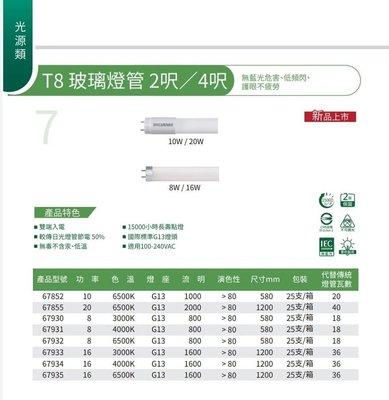 限量【破盤價】喜萬年 2呎 8W LED 燈管 110V 220V 全電壓 白光 自然光 黃光 台北市
