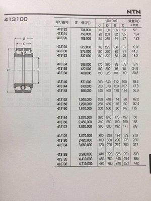 NTN 軸承 雙列 圓錐 413140 200*340*112 200 KBE 31 46340 G1H