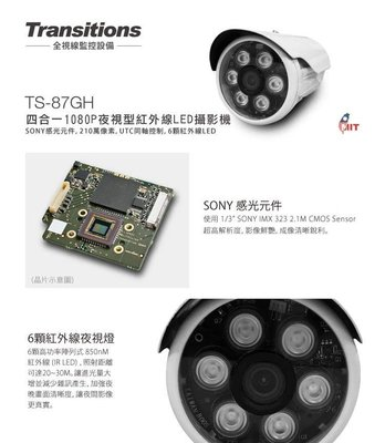 【安全專家】全視線 TS-87GH 室內日夜兩用四合一夜視型 HD 1080P 6顆 紅外線LED 攝影機