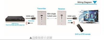 VE-121P 面板型HDMI延長器