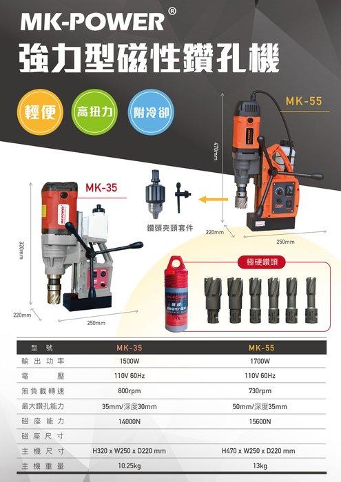 WIN五金 MK-POWER 強力型 MK-35型 磁性鑽孔機 磁性 座 穴鑽鑽孔機洗孔機 磁性鑽孔機打孔機磁性鑽台