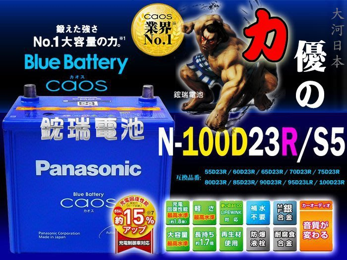 【鋐瑞電池】國際牌 日本製造 銀合金100D23R Panasonic 充電制御 速霸陸 凌志 U5 U7 U6 M7
