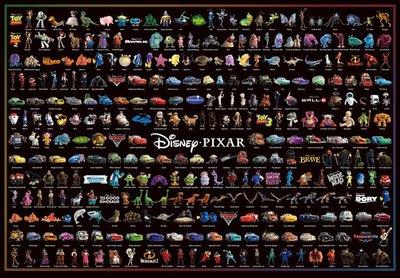 日本進口拼圖 迪士尼 皮克斯 角色大集合 玩具總動員 cars 怪獸電力公司 圖鑑 1000片拼圖 1000-036