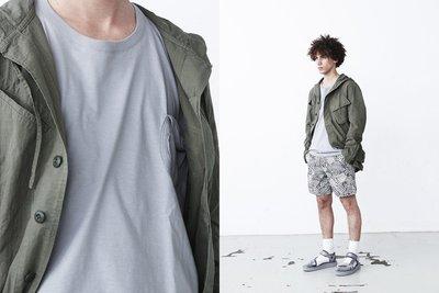 慧眼Z │ Nonnative 連帽外套 軍綠 Parka Wtaps Engineered Garments 軍裝
