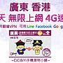 [CiCiBiYi 全球網卡小舖] 中國聯通4G速度 香...