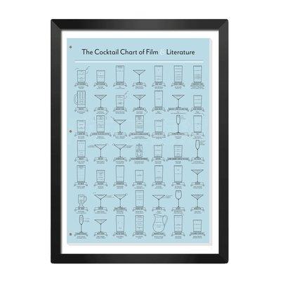 [現貨]彩色裝飾海報 雞尾酒圖艦Cocktail Chart文獻比例配方 裝飾臥室宿舍客廳牆畫咖啡廳