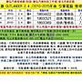 三菱 OUTLANDER 2.4  引擎電腦 2014-  1860C969 ECM ECU 行車電腦 維修  圖6