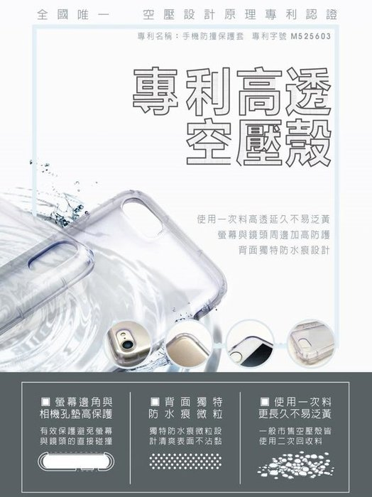 【三重小胖貼膜】SAMSUNG A51 / A71 空壓氣囊TPU保護殼 超薄全透明氣墊殼 手機殼 保護套
