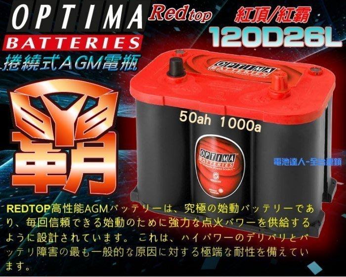 〈鋐瑞電池〉美國 OPTIMA 汽車電池 紅霸 汽車電瓶 120D26L 露營車 改音響 Q-90 重低音 擴大機